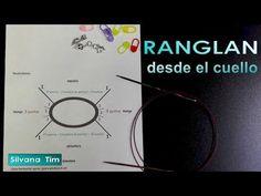 Cómo hacer los cálculos para Ranglan tejido desde el cuello con dos agujas. Técnica para calcular los puntos  Cómo calcular los puntos para tejer una prenda desde el cuello con agujas circulares.