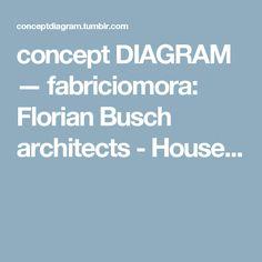 concept DIAGRAM — fabriciomora: Florian Busch architects - House...