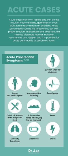 Pancreatitis Symptoms: 11 Natural Ways to Prevent & Manage Every year in the United States people are admitted to hospitals with acute pancreatitis and people are hospitalized each year d. Pancreatitis Symptoms, Sepsis Symptoms, Pancreas Health, Health Benefits Of Grapefruit, Alternative Therapies, Abdominal Pain, Chronic Pain, Trauma, Health