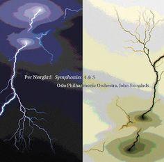 Den Klassiske cd-bloggen: Dansk samtidmusikk med Oslo-filharmonien