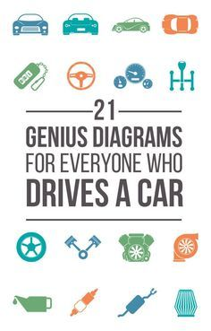 21 Essential Cheat Sheets For Everyone Who Drives A Car (scheduled via http://www.tailwindapp.com?utm_source=pinterest&utm_medium=twpin&utm_content=post15272816&utm_campaign=scheduler_attribution)
