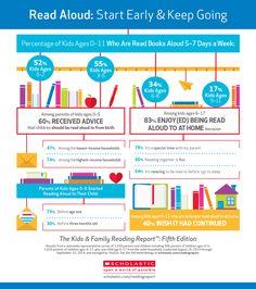 5 Ways to encourage a reluctant reader via @TMichelleCannon #literacy #homeschool #homeschoollinkup