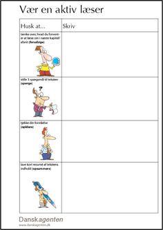 En skriveskabelon med en tydelig struktur, der guider eleven igennem de 4 læseforståelsesstrategier: forudsigelse, at stille spørgsmål, opklaring og opsummering.