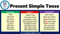 12 Tenses, Forms and Example Sentences - English Study Here English Grammar For Kids, Learning English For Kids, English Worksheets For Kids, English Study, Teaching English, English English, Simple Present Tense, Simple Past Tense, Subject And Predicate Worksheets