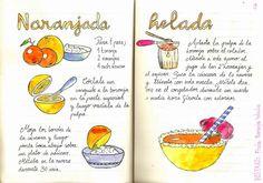 recetario de cocina dibujo - Buscar con Google