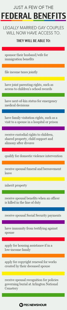 Same sex marriage and benefits