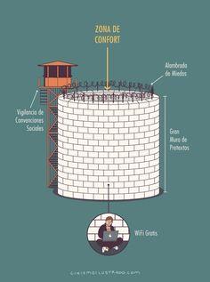 Zona de Conforto: --- Vigilâncias das Convenções Sociais; --- Arame dos Medos; --- Grande Muro de Desculpas; --- Wi-Fi de Graça. Via Cinismo Ilustrado (http://on.fb.me/1qPoVS8).