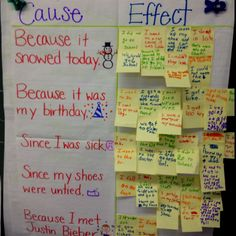 I like how this cause/effect activity shows multiple possible effects!