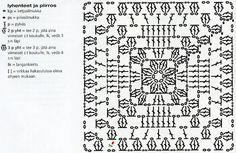 Crochet Granny Square Diagram Projects New Ideas Motifs Granny Square, Granny Square Crochet Pattern, Crochet Diagram, Crochet Squares, Crochet Granny, Filet Crochet, Granny Squares, Crochet Wool, Crochet Blocks