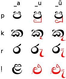 Sinhala alphabet - Wikipedia, the free encyclopedia