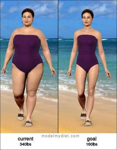 My virtual model diet motivation - current and goal images