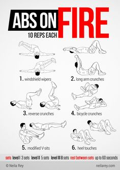 Abs on Fire Workout - some good stomach exercises here. Worth doing these using a tabata timer. six pack abs // core workout // health and fitness // midsection training Fitness Workouts, At Home Workouts, Fitness Tips, Fitness Motivation, Quick Workouts, Training Workouts, Summer Workouts, Exercise & Fitness, No Weight Workouts