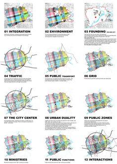 Atelier Thomas Pucher Architecture Panel, Architecture Drawings, Landscape Architecture, Urban Design Diagram, Poster Design Layout, Urban Analysis, Presentation Layout, Concept Diagram, Landscape Plans