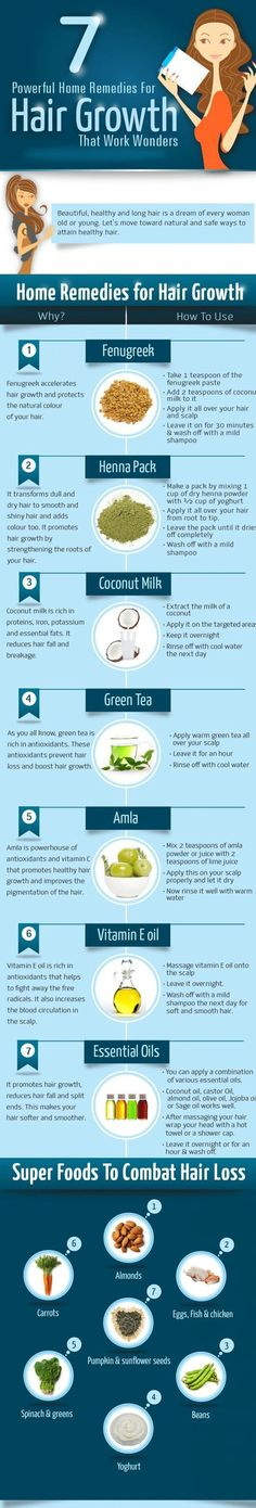 Some Powerful Home Remedies For Hair Growth That Work Wonders