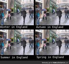 English weather in a nutshell