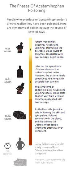 Is Tylenol An Anti Inflammatory