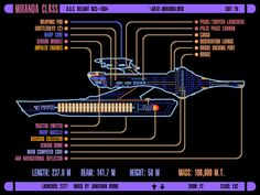 "Miranda-class U.S.S. ENDURANCE.  Launched shortly after the events of ""STAR TREK VI: The Undiscovered Country""."