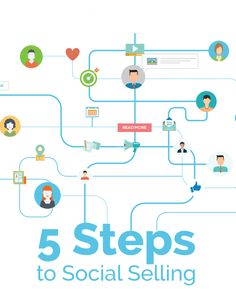 Social Selling: 5 Steps to Building Relationships with #Social Media. People buy from people, not companies. This #eBook explains the 5 key steps to use #socialselling to build relationships that last, provide value, demonstrate consistency, and are mutually beneficial. http://clk.ml-links.com/clk?pub=372&pgr=687&src=13039&ctg=2&tstamp=20160112T220431&ast=55106&cmp=18917&crv=0&pos=0&frm=994&imp=6216921036594872788&yld=0&em=*|EMAIL|* #marketingtips #onlinemarketing #sales #smm…