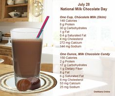 July 28, National Milk Chocolate Day