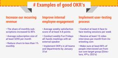 OKRs are objective, quantifiable metrics for measuring success on any project or goal. Learn how Buffer is making them visual with the help of Trello boards. Flat Organization, Video Advertising, Goal Quotes, Health Insurance Companies, Motivation Goals, Employee Engagement, Journal Layout, Creating A Blog, Communication Skills
