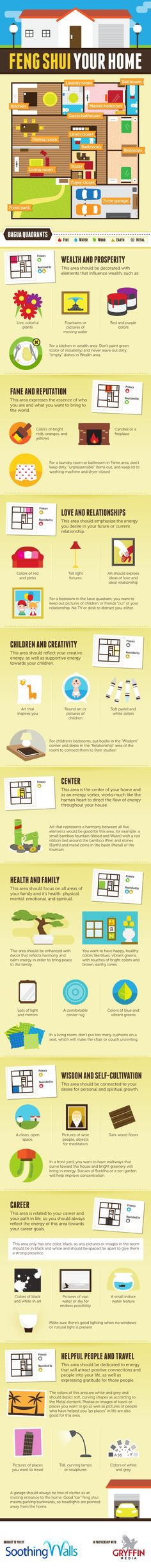 Infographic: Five easy Feng Shui suggestions to bring good energy to your home.