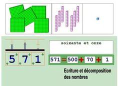 Une superbe animation à utiliser sur le TBI ou sur les PC des élèves pour apprendre les différentes manières de décomposer les nombres à 3 chiffres.