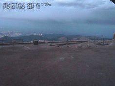 Pikes Peak Weather
