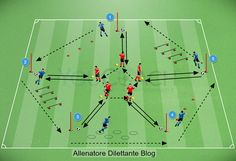 Training drill – Athletic technical Circuit – Best Football Tactics and Everything about Football Soccer Passing Drills, Football Coaching Drills, Soccer Training Drills, Soccer Drills For Kids, Rugby Training, Football Workouts, Soccer Practice, Soccer Skills, Fitness Workouts