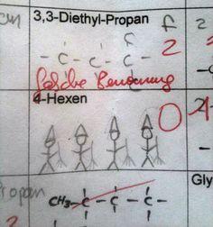 Vielleicht sind das auch einfach 4 Zauberer beim Fegen ihrer WG: | 27 Schülerantworten, bei denen du erst lachen und dann weinen musst
