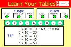 Great Free Online Game for practicing times tables - English language version Math Resources, Math Activities, Free Math Websites, Learn Portuguese, Times Tables, Math Multiplication, Primary Maths, Homeschool Math, 3rd Grade Math