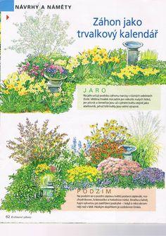 Vegetable Garden, Garden Plants, Beautiful Gardens, Garden Design, Flora, Castle, Home And Garden, Landscape, Creative