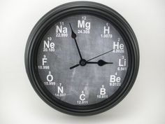 Hey, I found this really awesome Etsy listing at https://www.etsy.com/listing/213145041/personalized-science-periodic-table