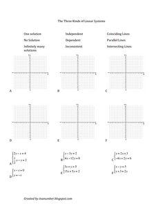 linear equations cheat sheet pdf