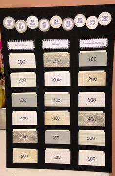 Trivia game? Arrange 3 or 4 columns of subjects and 6 rows arranged by year, starting with 1954 and going to 2014.