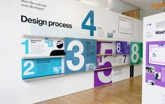 Exquisite Wall Graphic Designs Office Wall Graphics: Graphic Design, Exhibition Design, Environmental | Home Design