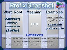 carcer- Prefix Snapshot