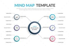 Absrtact mind map template, business infographics  Archive contains: - Vector Ai CS3 file with Live text - Vector EPS10 file with text converted to outlines - Photoshop PSD file with Live text - Transparent PNG image without text - JPG Preview image...... search tag: #Mind #Map #Infographics - Infographics