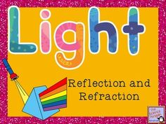 Light: Reflection and Refraction PowerPoint and Differentiated Notes $