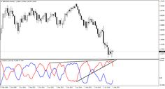 A play in the GBPUSD with TradePips custom indicator - Trade Pips