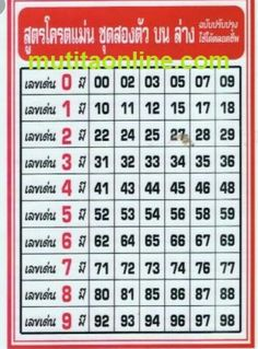 This Pin Was Discovered By Lottery Book, Lottery Tips, Lottery Games, Winning Lottery Numbers, Lotto Numbers, Winning Numbers, Lottery Result Today, Lottery Results, Birth Certificate Form