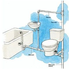 Learn About The Principles Of Venting. Find Tips And Information On Vent  Types, Installing. Bathroom ...