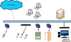 BUILDING AUTOMATION – Telecommunication