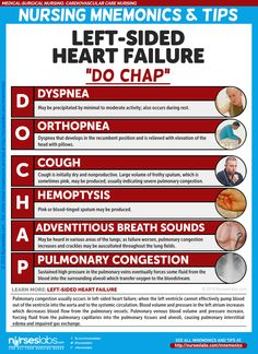 "Left-Sided Heart Failure: ""DO CHAP""  Cardiovascular Care Nursing Mnemonics and Tips: http://nurseslabs.com/cardiovascular-care-nursing-mnemonics-tips/"