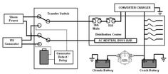 the applicability of in service monitoring devices to circuit breaker maintenance scheduling research report