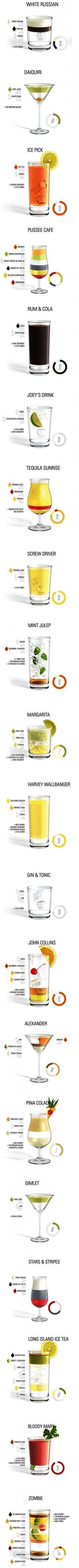 The Ultimate Visual Guide To Making A Drink
