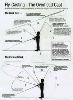 ST: fly fishing lessons beginners 4 Fly Fishing For Beginners. Gives some cues on how to go about your arm and wrist throw when fly fishing Fly Fishing Lessons, Fly Fishing For Beginners, Fly Fishing Tips, Gone Fishing, Best Fishing, Kayak Fishing, Fishing Stuff, Fishing Basics, Fishing Tricks