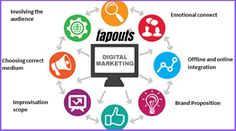 AMICI Global Solutions Pvt Ltd is an online marketing agency offering web design, development, content writing, and digital marketing services in Dwarka.