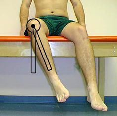 Goniometer of lateral rotation (external) of hip (45): anterior aspect of patella (falcrum), perpendicular to the floor (stationary arm), anterior midline of lower leg (moving arm), malleoli (ref. point).