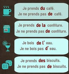 Les articles partitifs et la négation – MOddou FLE French Verbs, French Grammar, French Phrases, French Quotes, French Language Lessons, French Language Learning, French Lessons, Spanish Lessons, Spanish Language