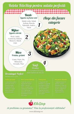 Dacă ești pe fugă și ai nevoie de o masă care să îți asigure toți nutrienții dar și sațietatea, atunci cea mai bună alegere este o salată! Dar știi cum să o prepari corect? Iată rețeta KiloStop pentru o salată perfectă! #retete #salata #dieta #nutritie